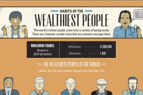 Wealthiest-people-Habits