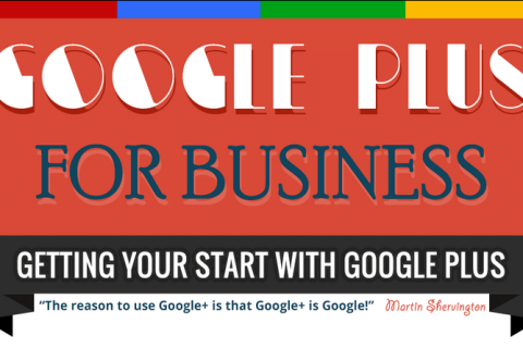 Making the Best Use of Social Media: Google Plus For Business [Infographic]