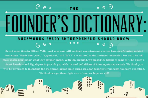 Founders-Dictionary