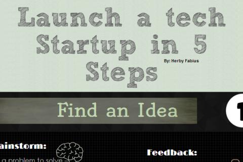 5steps-startups