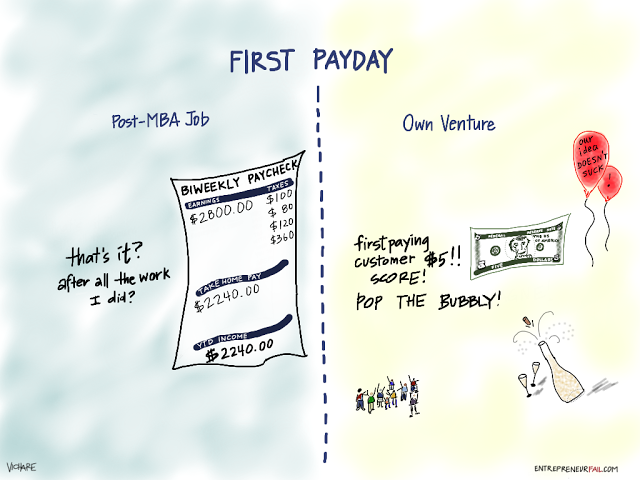 #entrepreneurfail First Payday